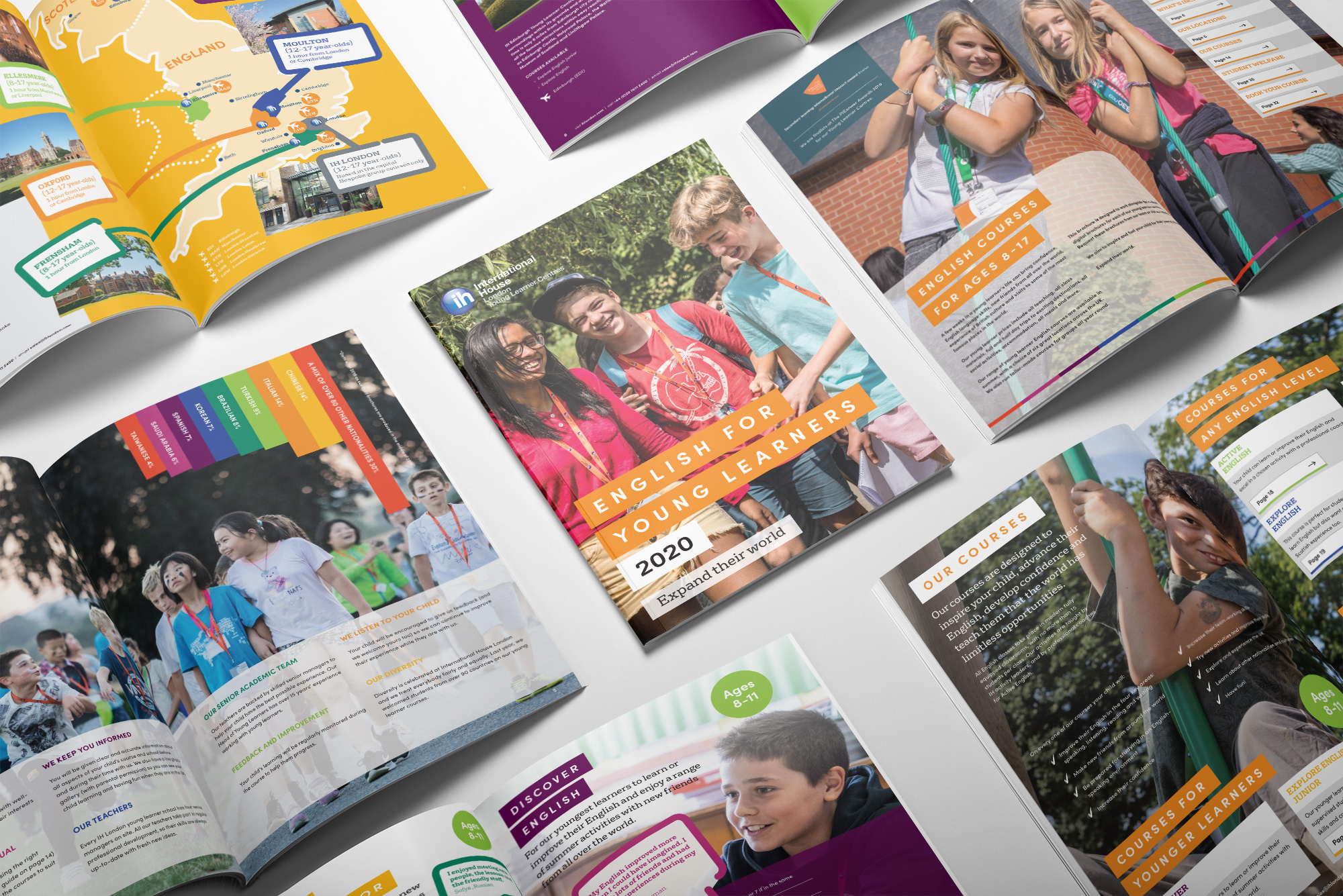 IH London Young Learner Brochure Collage